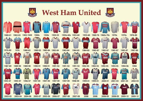 Tutte le casacche del West Ham United