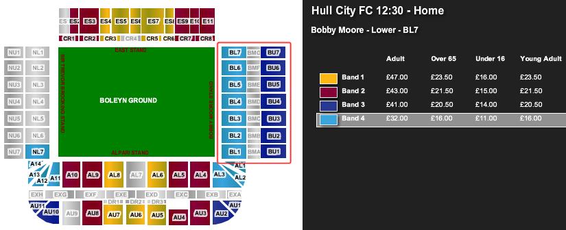 Mappa Boleyn Ground/Upton Park per West Ham United vs. Hull City